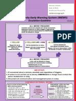 imews-escalation-guide.pdf
