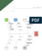 Diagrama de Causa y Efecto (3)