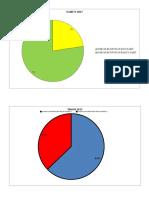 GRAFIK DATA DINDING ANAK.docx