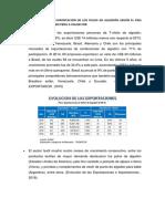 EVOLUCIÓN DE LA EXPORTACIÓN DE LOS POLOS DE ALGODÓN EN PERÚ.docx