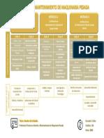 gestion_maquinaria_pesada.pdf