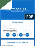 Método Rula