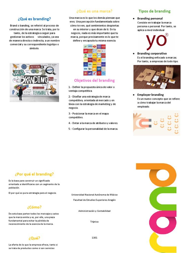 25527873f0a Qué Es Branding