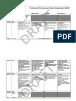 HM Sydney 2018 Timetable 15 November