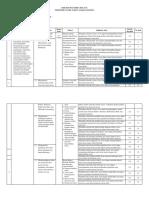 kisi-kisi PAS Kimia kelas X.docx