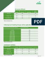 COD Rates