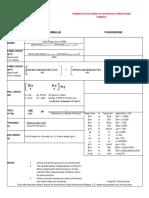 WPP_Formulae.pdf