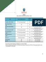 ANEXO-LEI-COMPLEMENTAR-349-2016-ANAPOLIS-GO.pdf