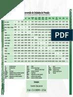 conversao_unidades_pressao.pdf
