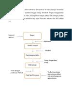Pengolahan Bahan Kecambah Kacang Hijau Phaseolus radiatus L.docx