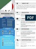 CV - Maharani