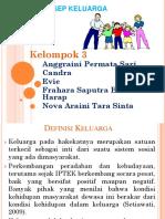 ppt_KONSEP_KELUARGA[1]