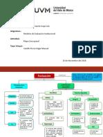Modelos de Evaluación.pptx
