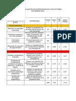 Matriz de Evaluación de Estrategias en Los Factores