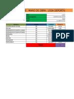 Costos Unitarios - Mano de Obra - Losa Deportiva San Isidro 2016