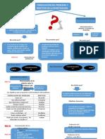Formulacion Del Problema y Objetivos de Investigacion