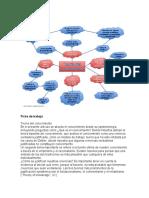 Mapa Conceptual Teoría de Conocimiento