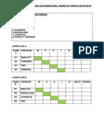 Jadual Pertandingan Liga Bench Ball Murid (p) Tahun 6 Sktw 2018