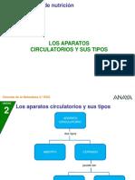 2CN 32 2P Aparatoscircul