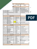 Asignacion Docentes 2-2018 Franz V1