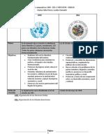 ONU OEA UNASUR Y MERCOSUR.docx