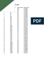 numeros-binarios-1.pdf