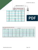 Reinforcement Bar Numbers
