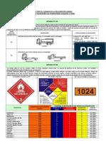 14.1 Ayudas  Medio de Transporte CL y OPDH.doc