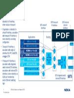 IP_Interfaces.pdf