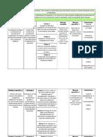 Matriz Estratégica Green Peace