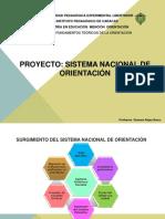 Sistema Nacional de Orientación