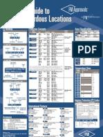 Expert Guide to Hazardous Locations