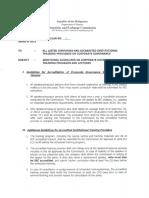 SEC Memorandum Circular 2-2015