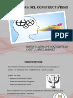 constructivismo11-131016095541-phpapp02