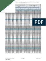 Tabela do Robson (h e s).pdf