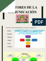 factores comunicación