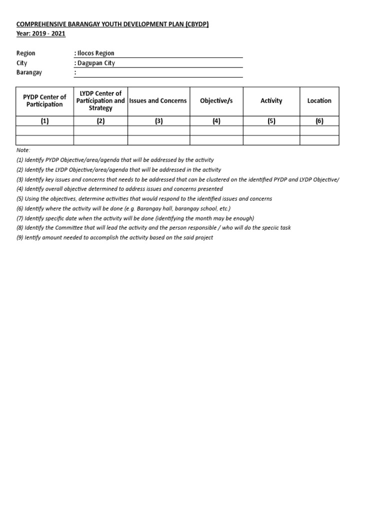 Cbydp and Abyip Template | Youth | Employment