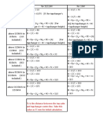 Tank Dimension Calculation