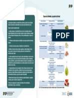 Salud Nutricional Grupos Alimentos Mnsalud 2014 (1)