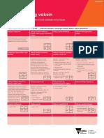 1305018_Vaccine side effects_V2_2ppA4_Indonesian - PDF (1).pdf