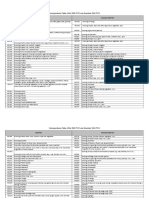 Correspondence Table 2009 PSIC vs Ammended 1994 PSIC1
