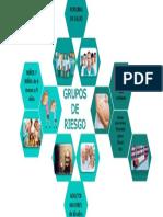 Grupos de Riesgo Influenza