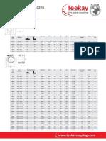 Axilock_Dimensional_Data.pdf