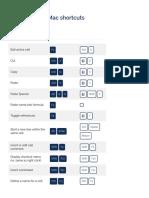 Excel-Shortcuts-CFI.pdf