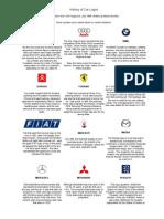 History of Car Logos