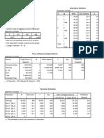 Modul Matematika Kelas Xi Turunan Fungsi
