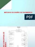 7.0 Tema Vii Metodos de Diseño de Pavimentos Unc 2018-2