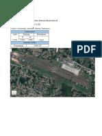 jenis - jenis bandara di indonesia