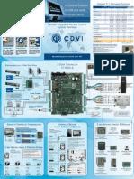 CDVI Centaur51 Poster Eng Web