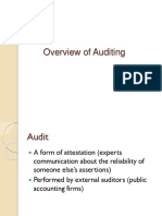 Overview of Auditing